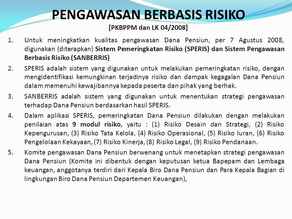 PENGAWASAN BERBASIS RISIKO [PKBPPM dan LK 04/2008]